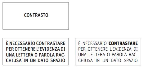 contrasto: è necessario contrastare per ottenere l'evidenza di una lettera o parola racchiusa in un dato spazio